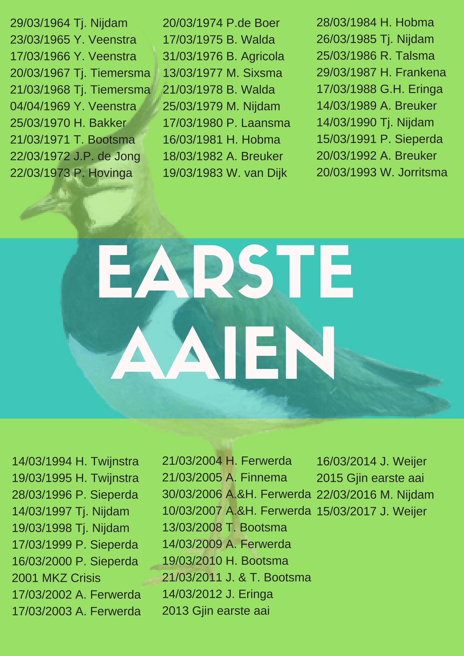 Wa Fynt It Earste Aai Fan 2018?